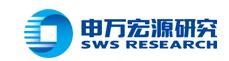 上海申银万国证券研究所有限公司