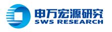 上海申银万国证券研究所